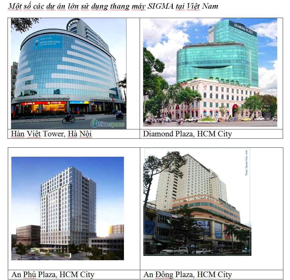 Quá trình phát triển thương hiệu Sigma tại Việt Nam